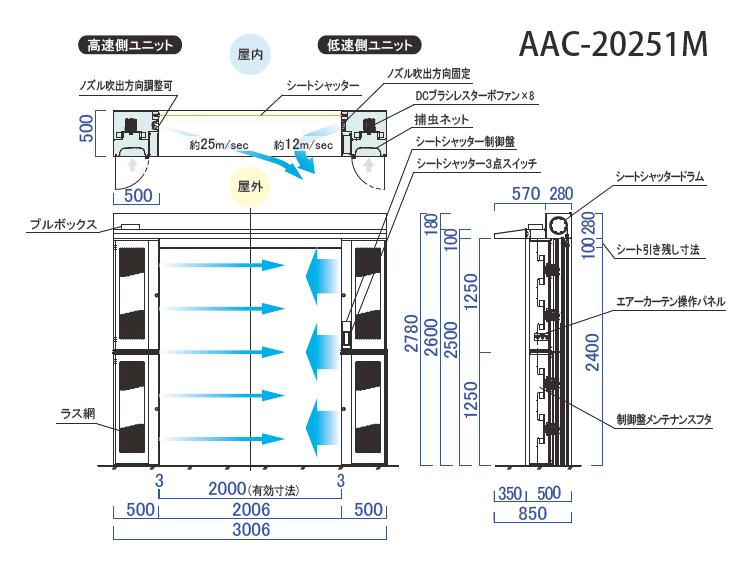 AAC-2_20251M_s