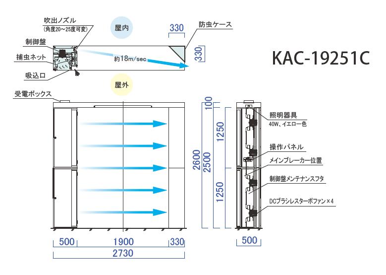 AAC-3_19251C_s